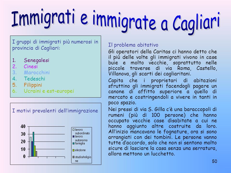 Immigrati e immigrate a Cagliari