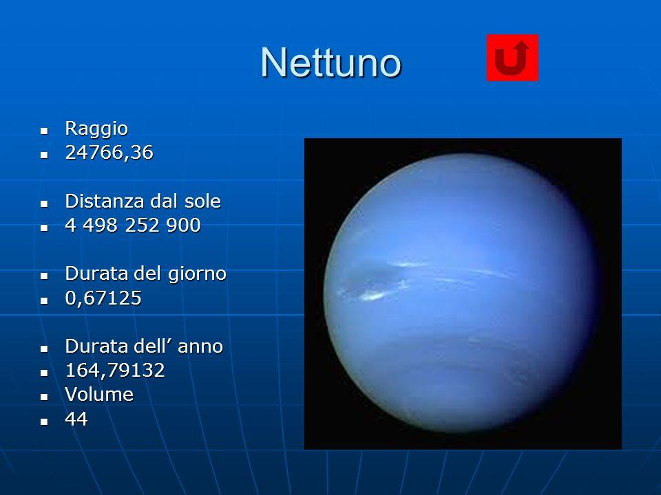 Nettuno Raggio 24766,36 Distanza dal sole 4 498 252 900