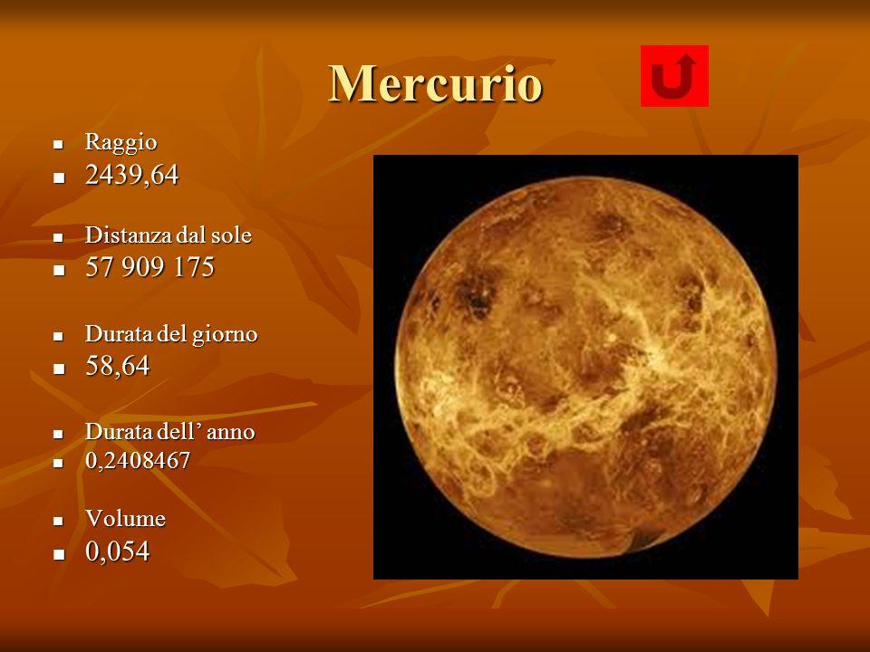 Mercurio 2439,64 57 909 175 58,64 0,054 Raggio Distanza dal sole