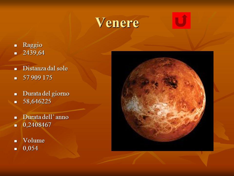 Venere Raggio 2439,64 Distanza dal sole 57 909 175 Durata del giorno
