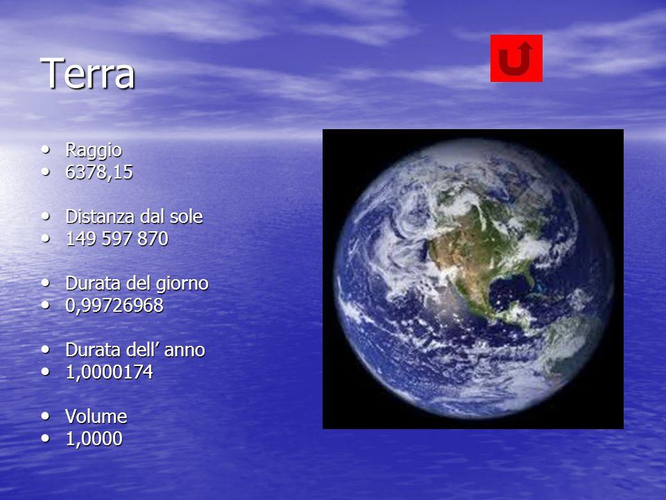 Terra Raggio 6378,15 Distanza dal sole 149 597 870 Durata del giorno