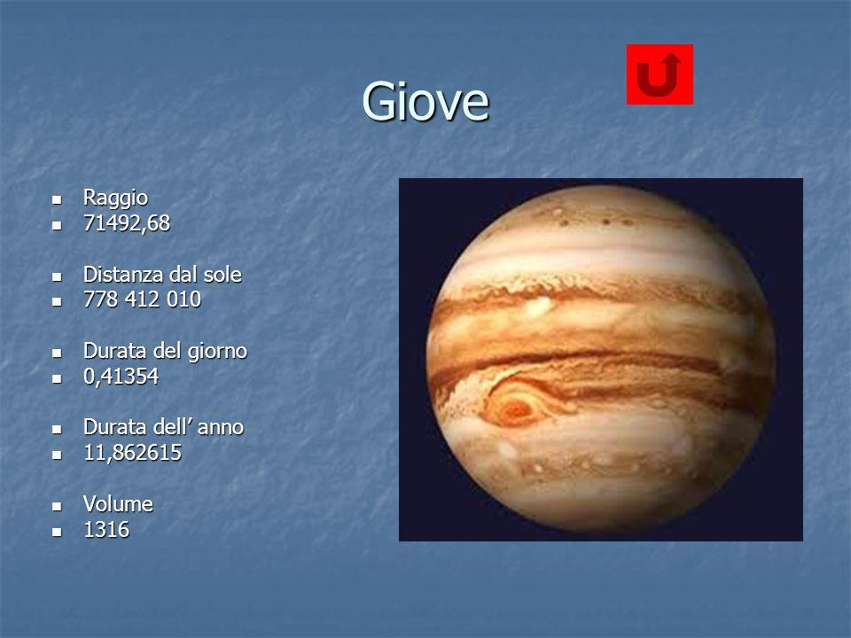 Giove Raggio 71492,68 Distanza dal sole 778 412 010 Durata del giorno