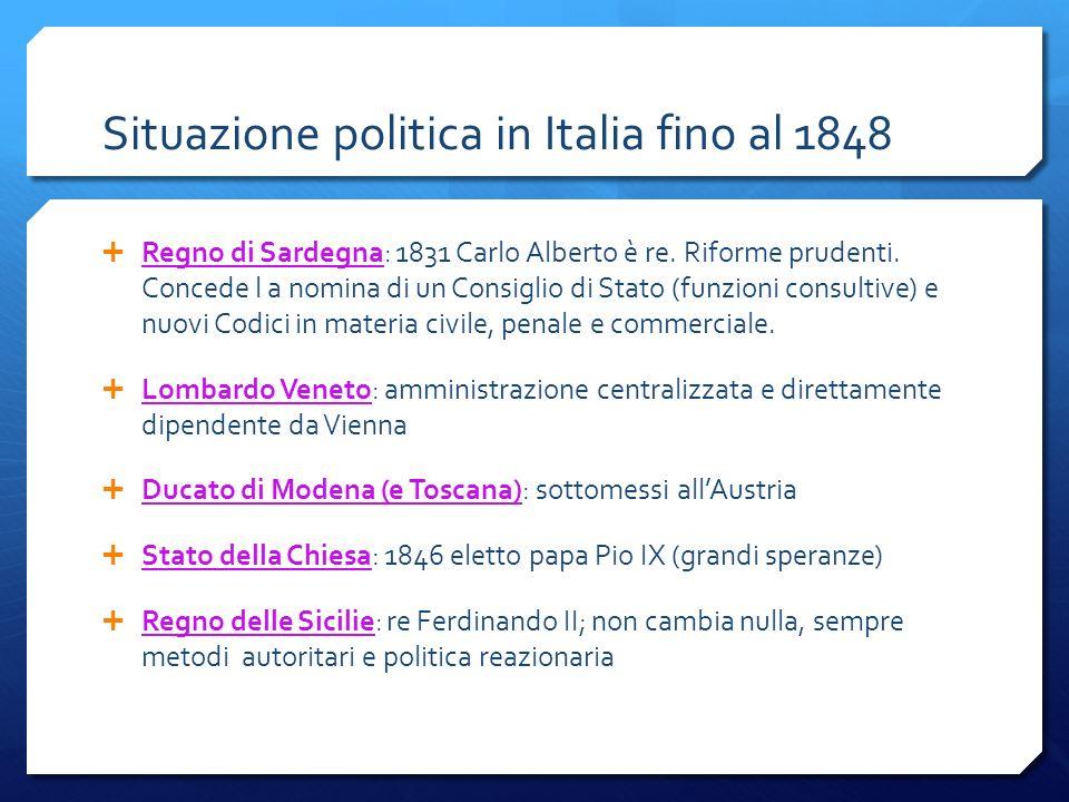 Situazione politica in Italia fino al 1848