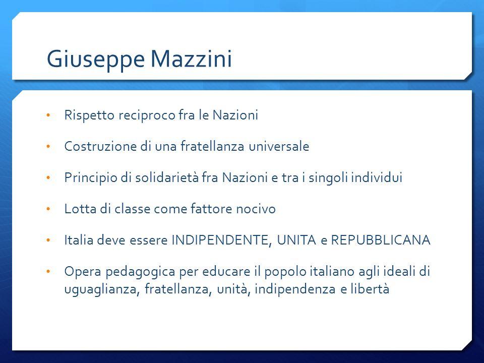 Giuseppe Mazzini Rispetto reciproco fra le Nazioni