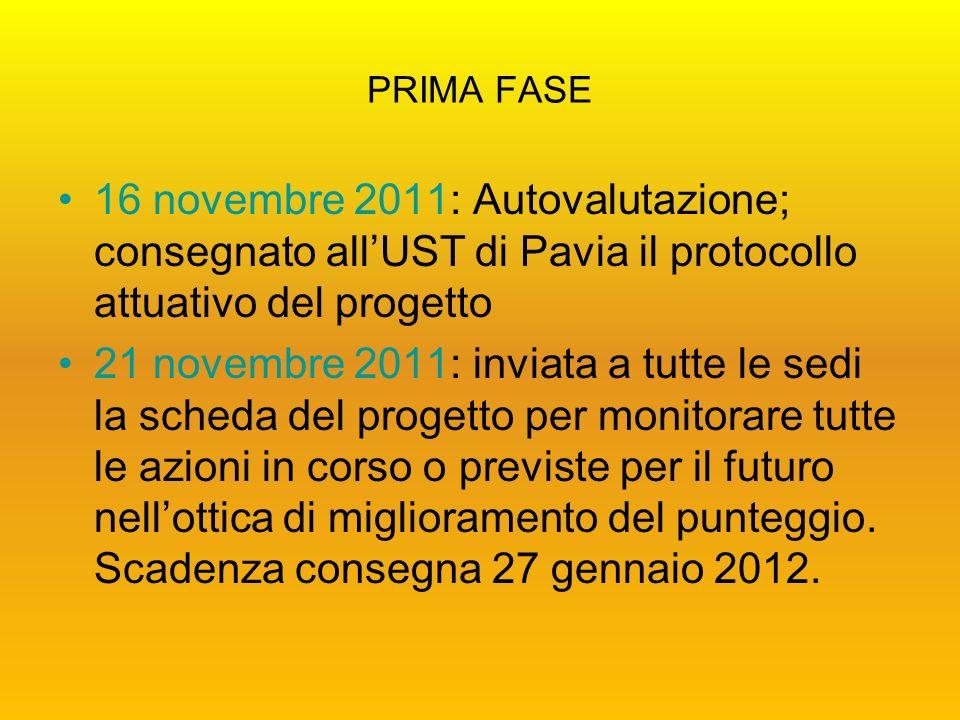 PRIMA FASE 16 novembre 2011: Autovalutazione; consegnato all'UST di Pavia il protocollo attuativo del progetto.