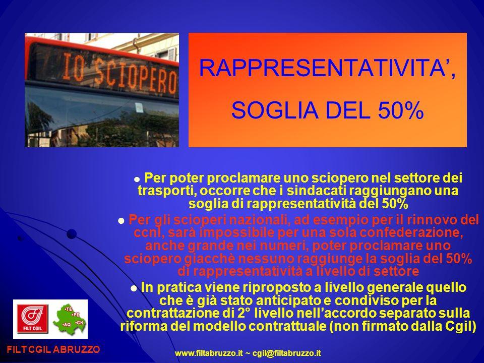 RAPPRESENTATIVITA', SOGLIA DEL 50%