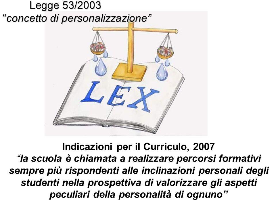 Indicazioni per il Curriculo, 2007