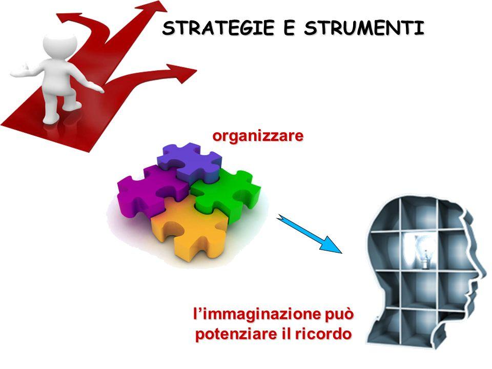 l'immaginazione può potenziare il ricordo