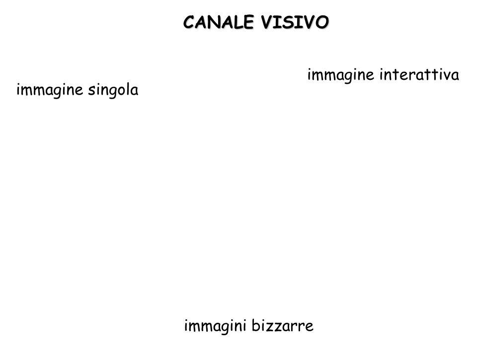 CANALE VISIVO immagine interattiva immagine singola immagini bizzarre