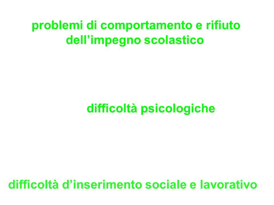 difficoltà psicologiche