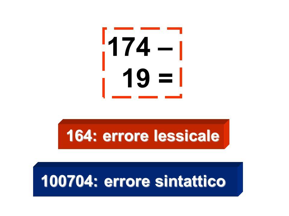 174 – 19 = 164: errore lessicale 100704: errore sintattico
