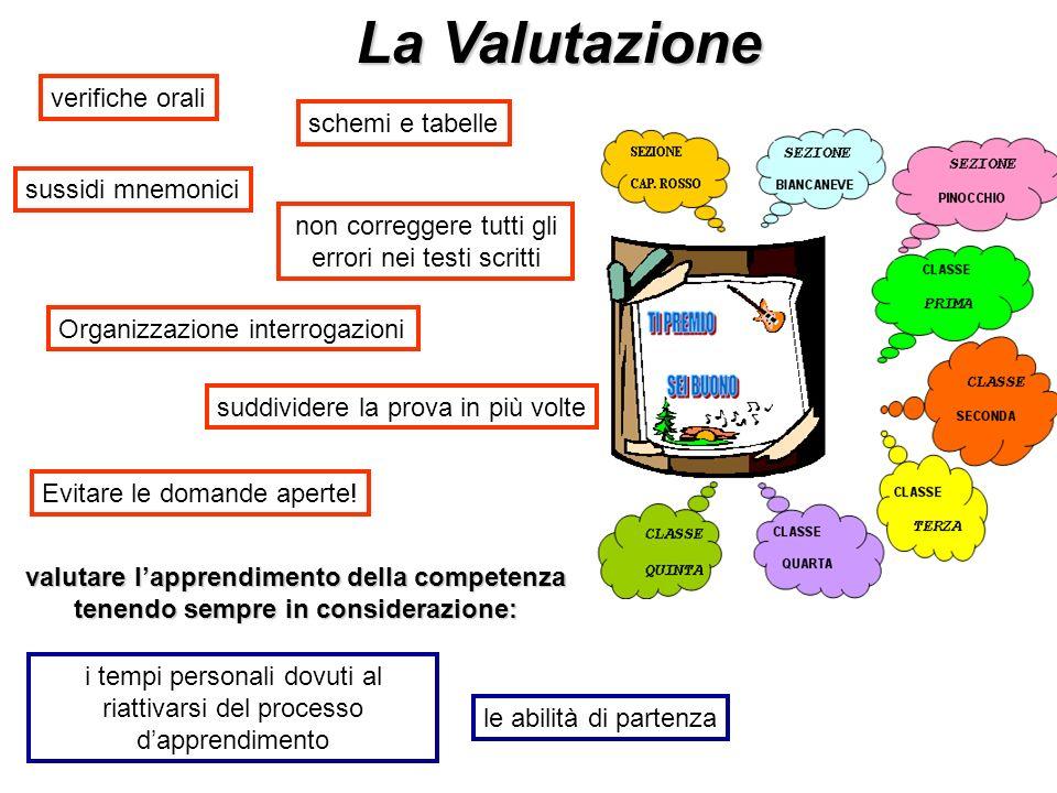La Valutazione verifiche orali schemi e tabelle sussidi mnemonici