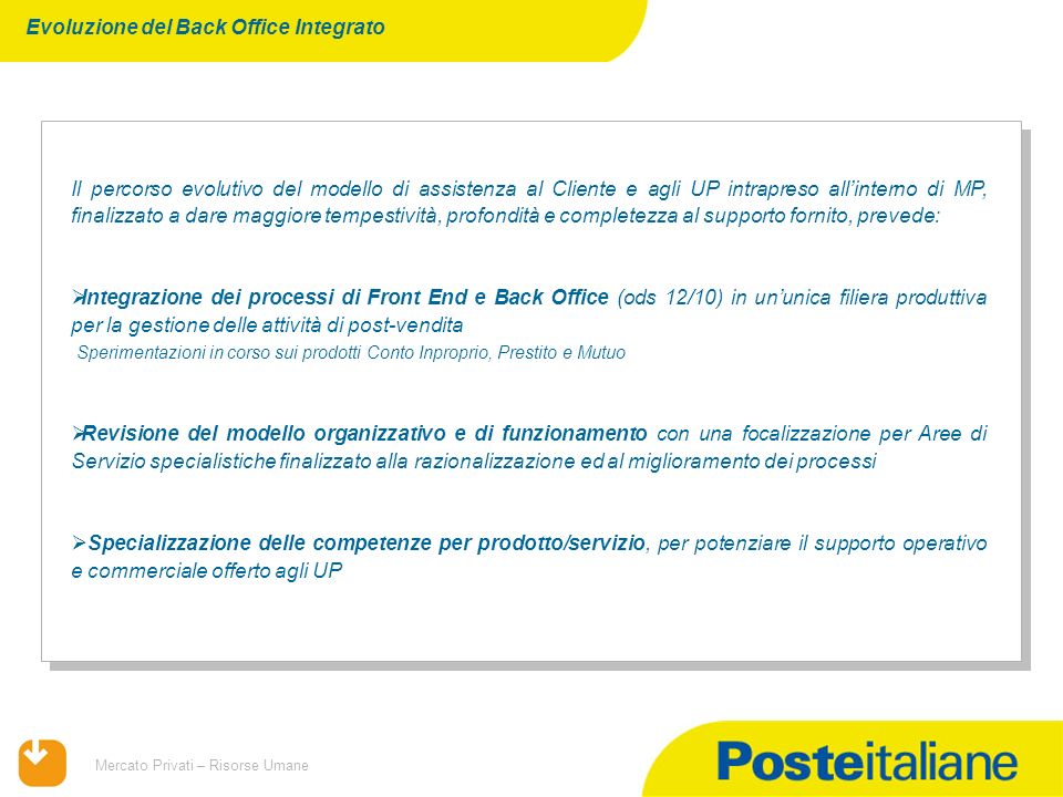 Evoluzione del Back Office Integrato