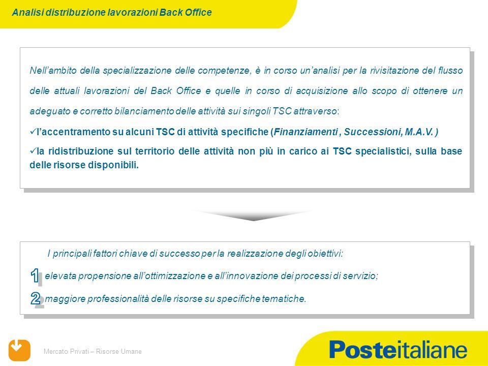1 2 Analisi distribuzione lavorazioni Back Office