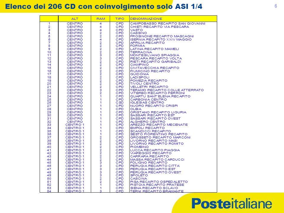 Elenco dei 206 CD con coinvolgimento solo ASI 1/4