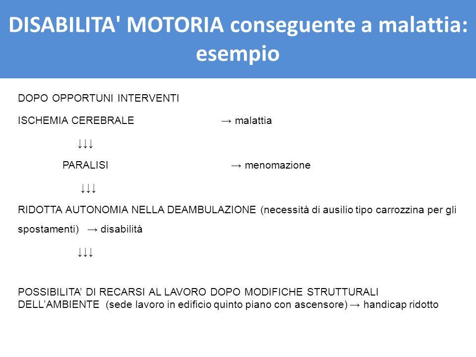 DISABILITA MOTORIA conseguente a malattia: esempio
