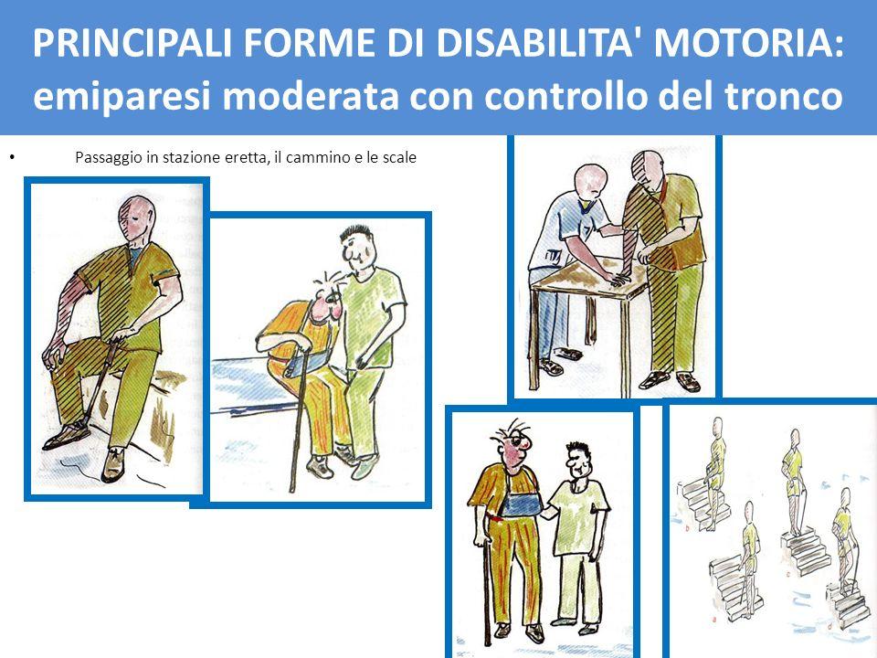 PRINCIPALI FORME DI DISABILITA MOTORIA:
