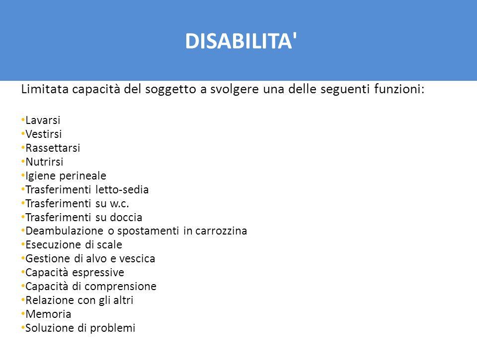 DISABILITA Limitata capacità del soggetto a svolgere una delle seguenti funzioni: Lavarsi. Vestirsi.