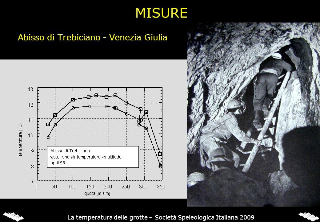 MISURE Abisso di Trebiciano - Venezia Giulia