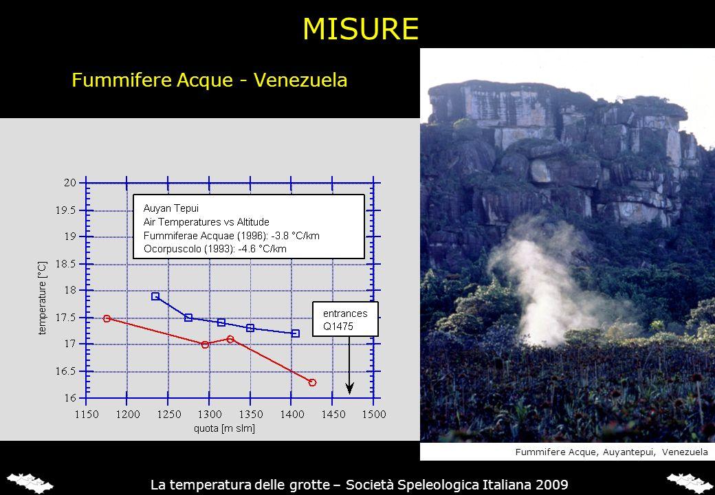 MISURE Fummifere Acque - Venezuela