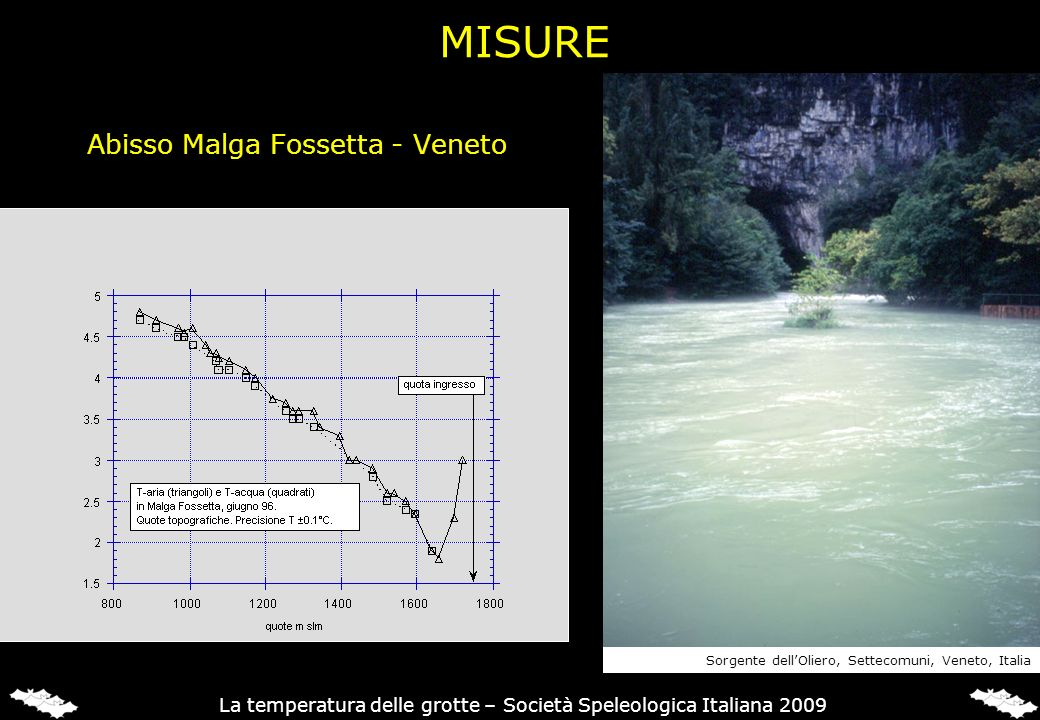 MISURE Abisso Malga Fossetta - Veneto