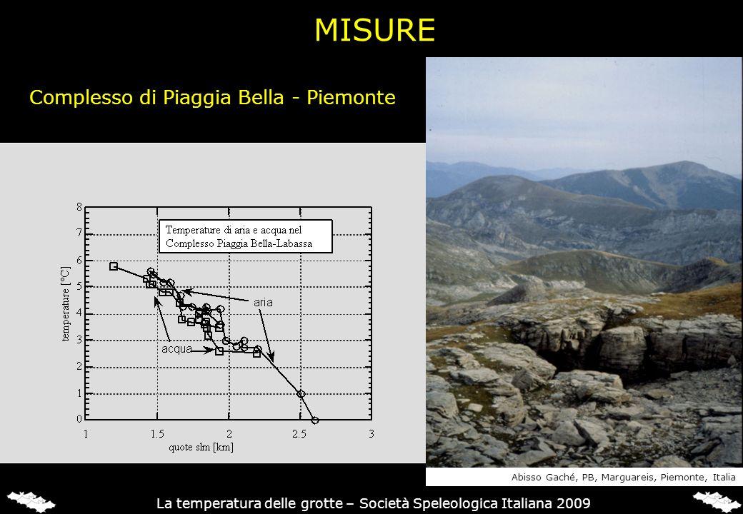 MISURE Complesso di Piaggia Bella - Piemonte