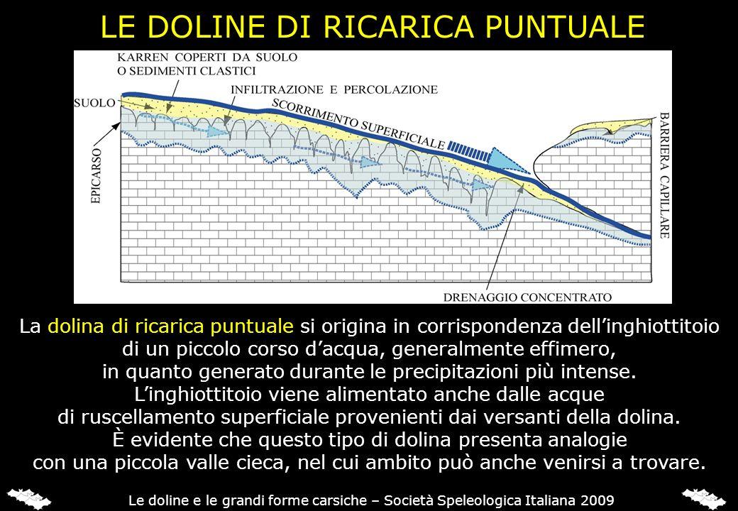 LE DOLINE DI RICARICA PUNTUALE