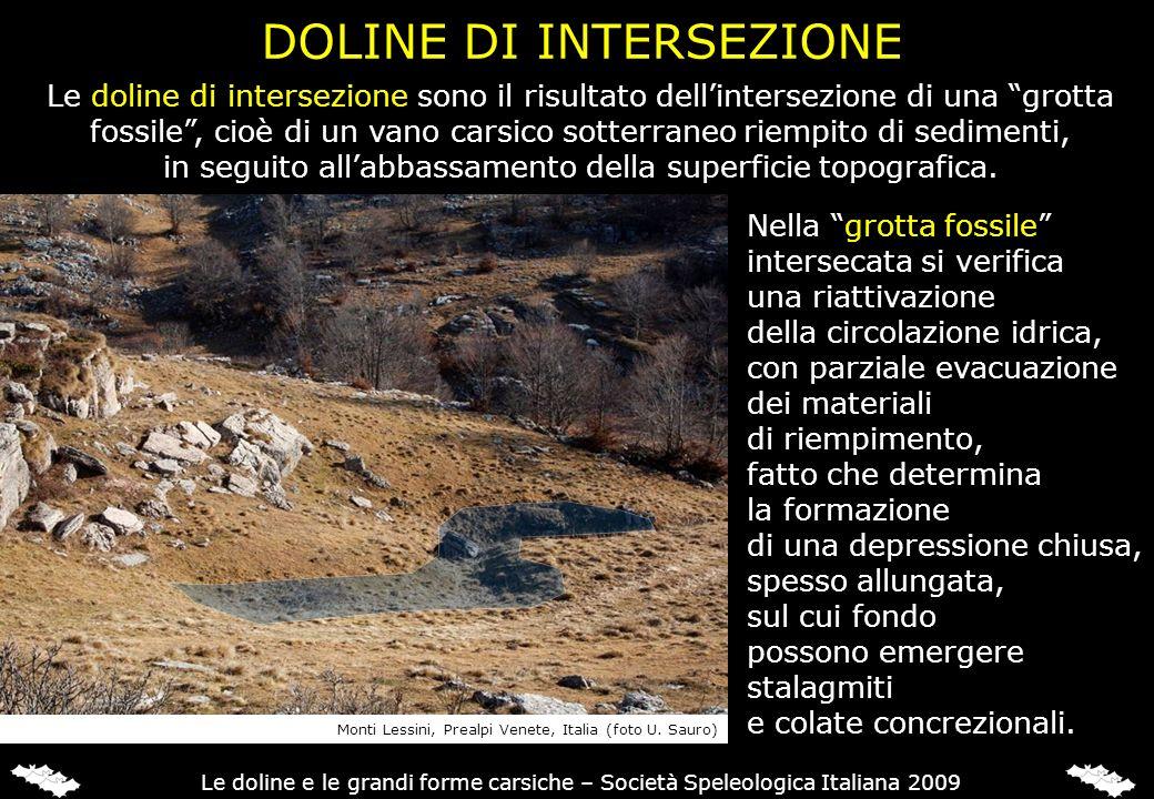 DOLINE DI INTERSEZIONE