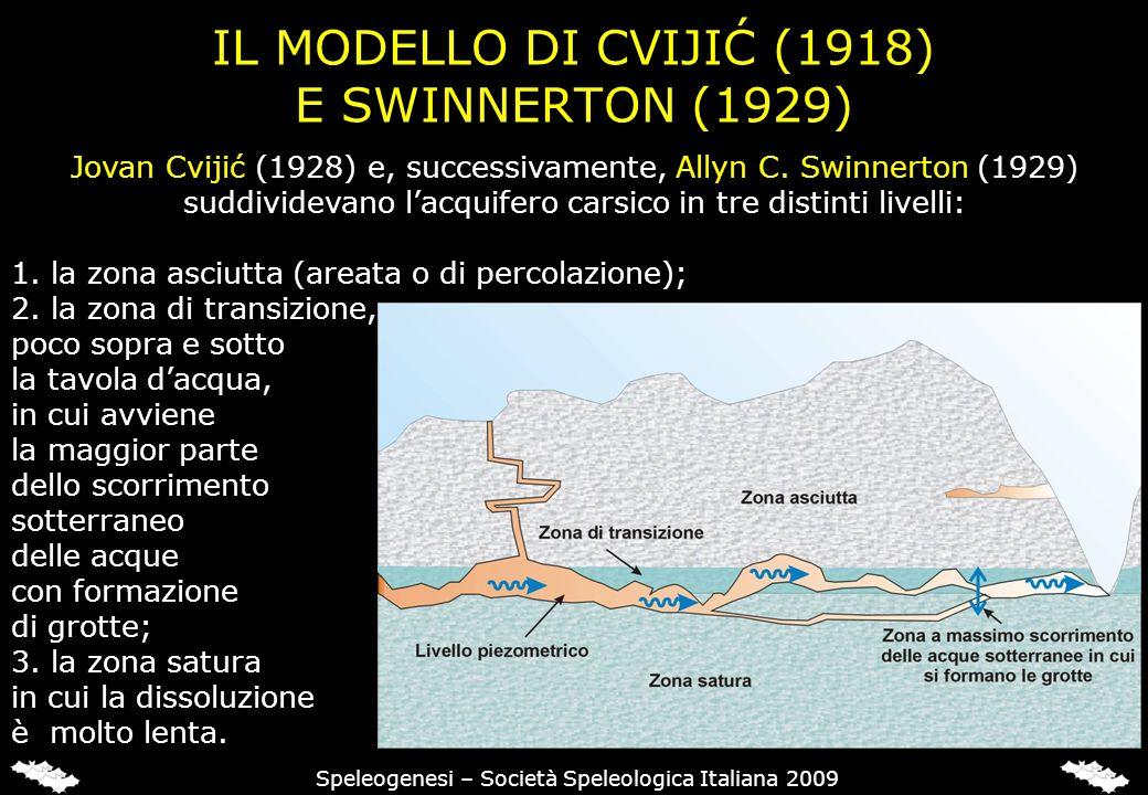 IL MODELLO DI KATZER (1909), MARTEL (1921) E LEHMANN (1932)
