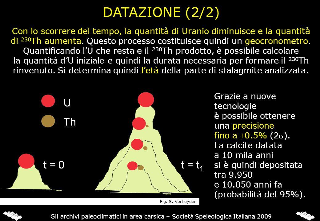 PROXY IN SPELEOTEMI'Proxy'= parametro di riferimento per un altro parametro. Qui, di un parametro climatico (temperatura, pluviometria ...)
