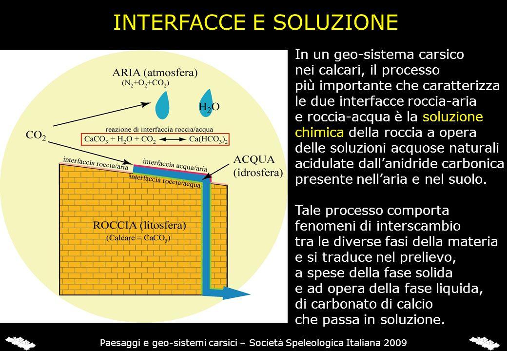 INTERFACCE E SOLUZIONE