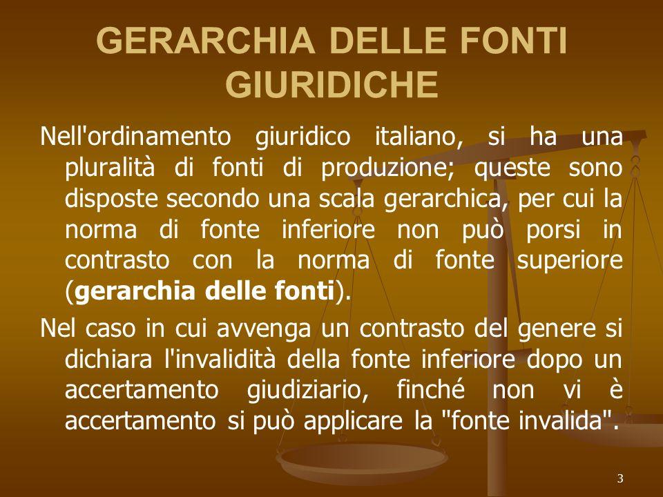 GERARCHIA DELLE FONTI GIURIDICHE