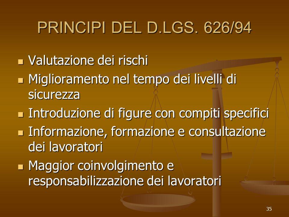 PRINCIPI DEL D.LGS. 626/94 Valutazione dei rischi