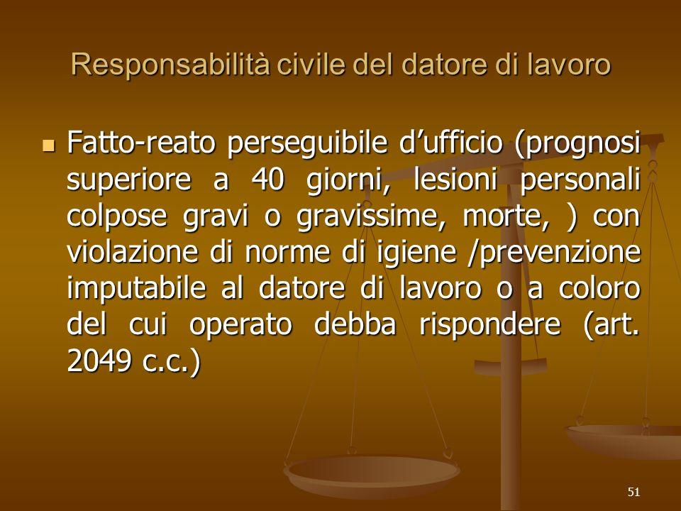 Responsabilità civile del datore di lavoro