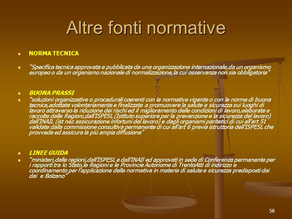 Altre fonti normative NORMA TECNICA