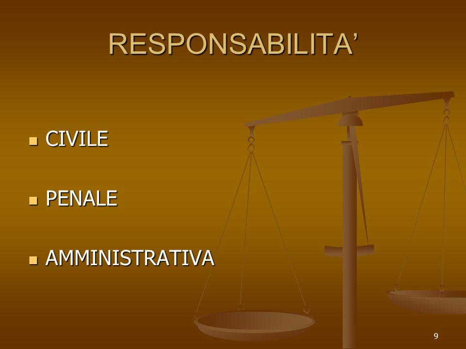 RESPONSABILITA' CIVILE PENALE AMMINISTRATIVA