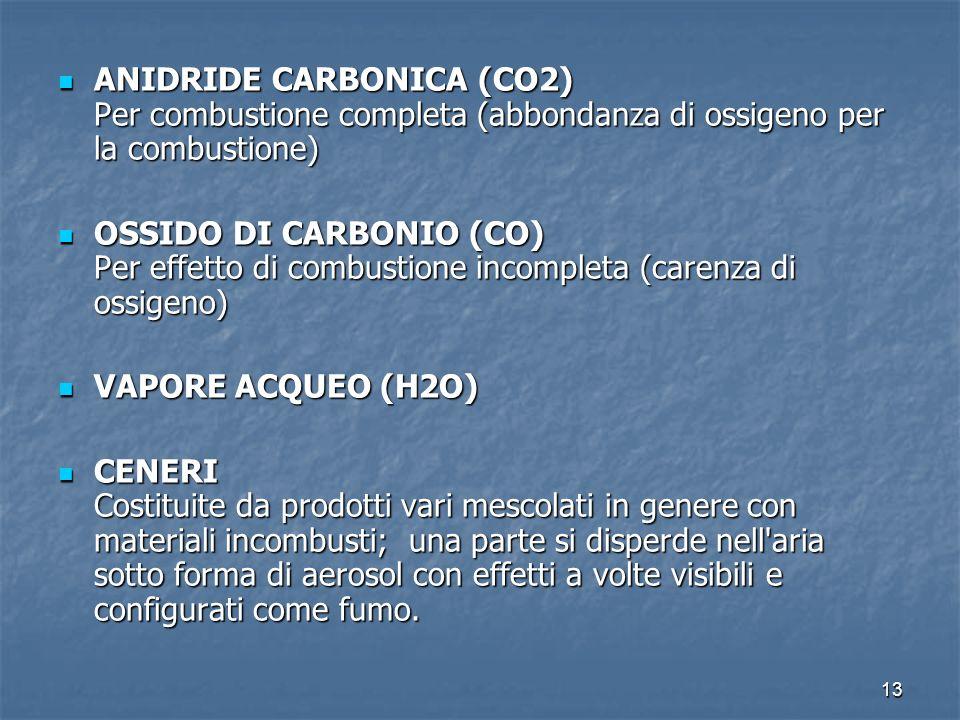 ANIDRIDE CARBONICA (CO2) Per combustione completa (abbondanza di ossigeno per la combustione)