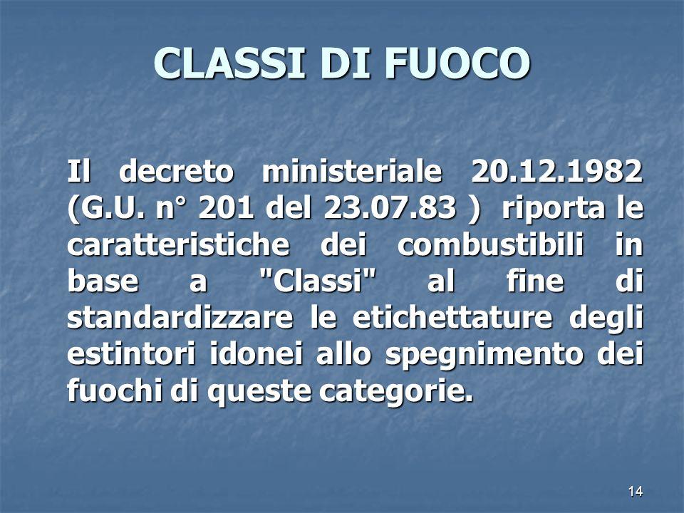 CLASSI DI FUOCO
