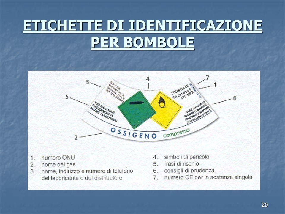 ETICHETTE DI IDENTIFICAZIONE PER BOMBOLE