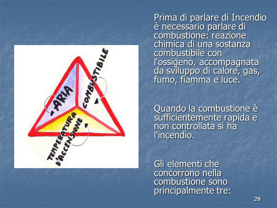 Gli elementi che concorrono nella combustione sono principalmente tre: