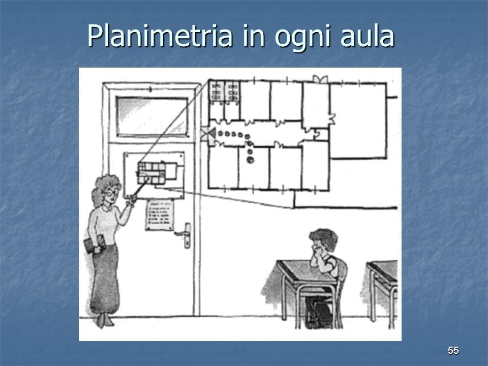 Planimetria in ogni aula