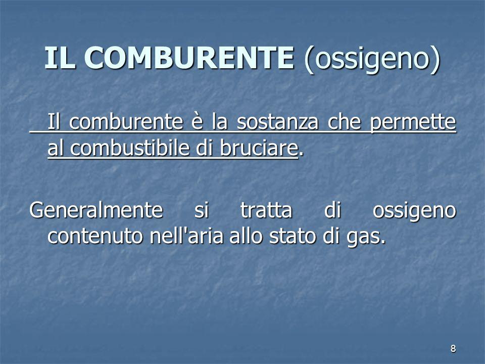 IL COMBURENTE (ossigeno)