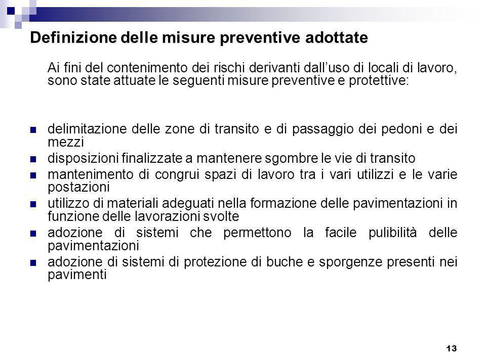 Definizione delle misure preventive adottate
