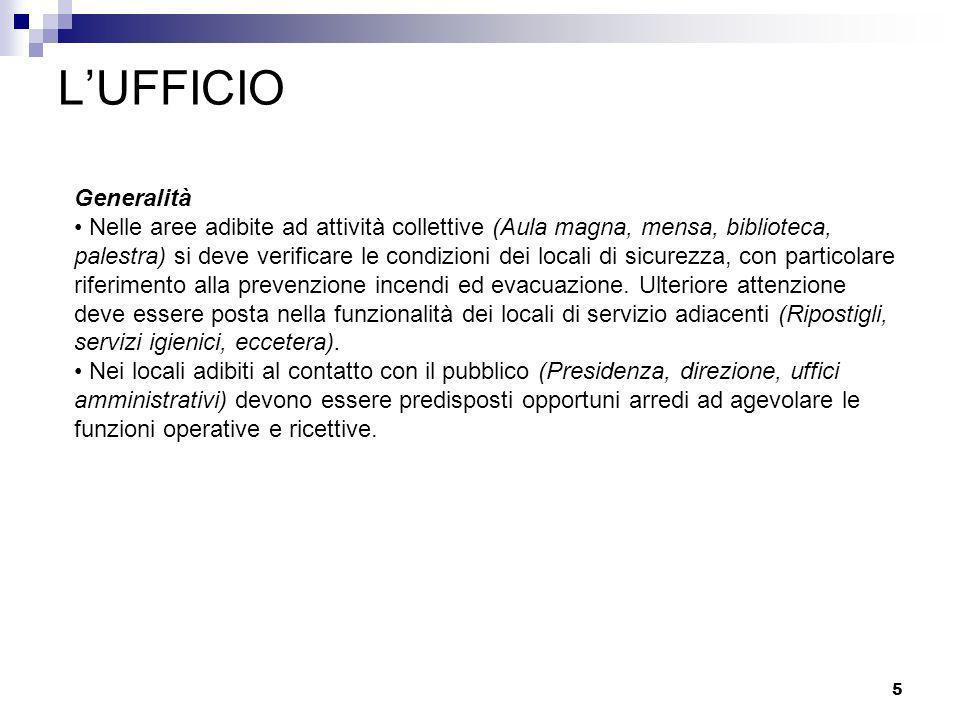 L'UFFICIO Generalità.
