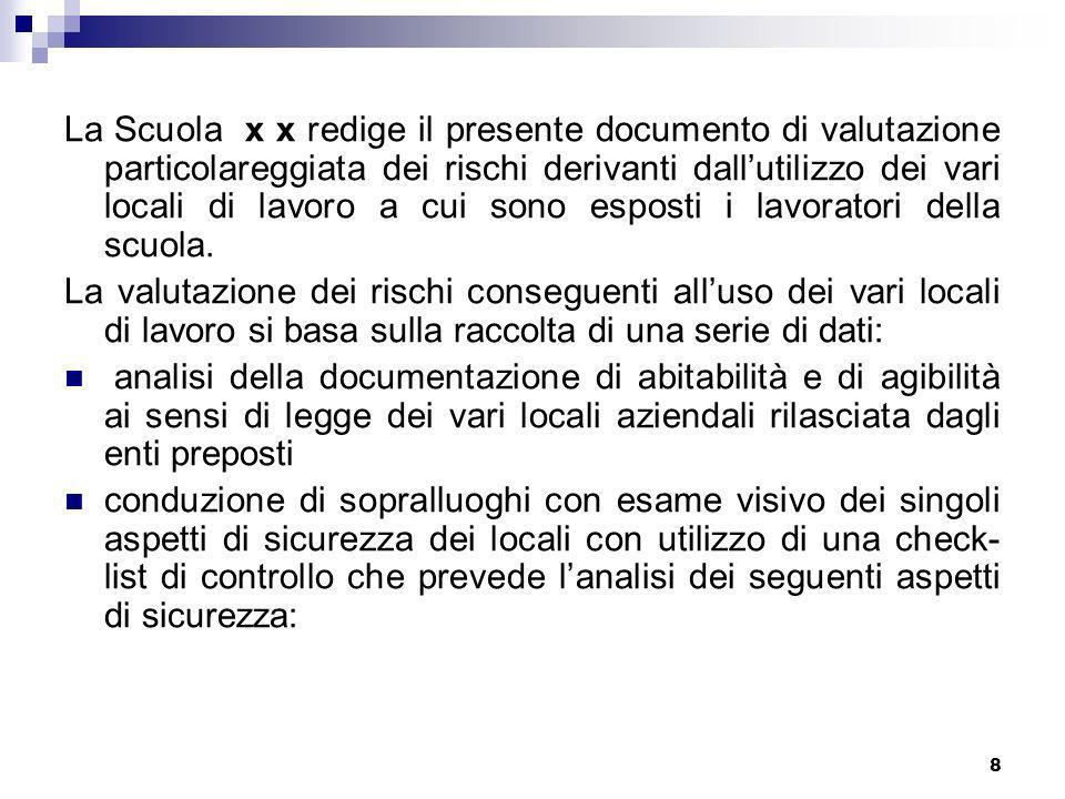 La Scuola x x redige il presente documento di valutazione particolareggiata dei rischi derivanti dall'utilizzo dei vari locali di lavoro a cui sono esposti i lavoratori della scuola.