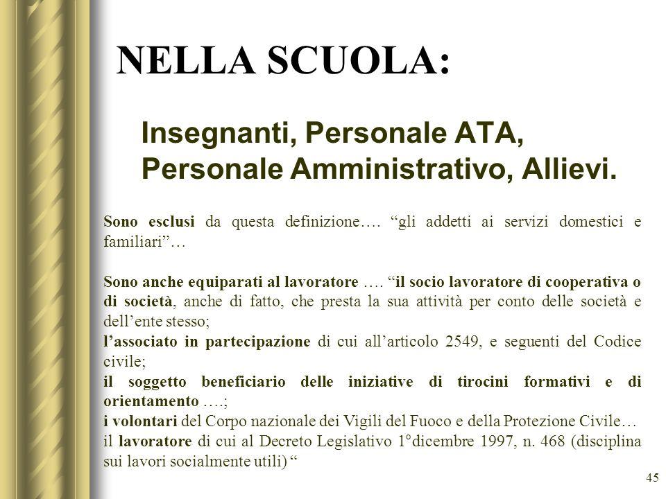 NELLA SCUOLA:Insegnanti, Personale ATA, Personale Amministrativo, Allievi.