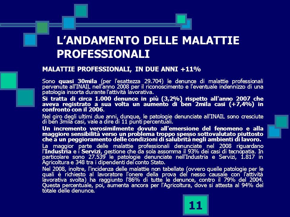 L'ANDAMENTO DELLE MALATTIE PROFESSIONALI