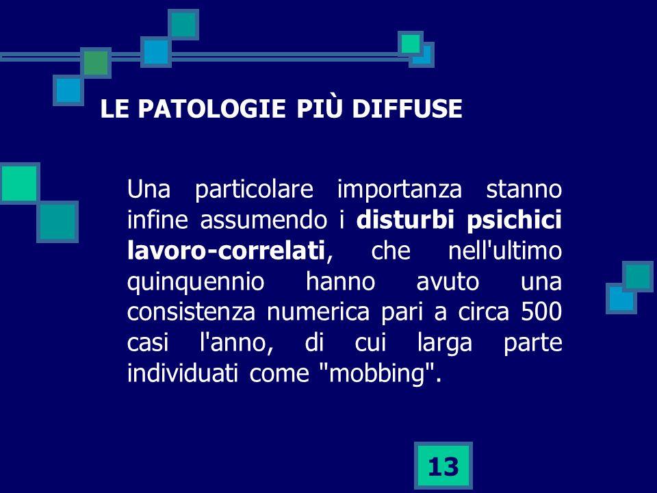 LE PATOLOGIE PIÙ DIFFUSE
