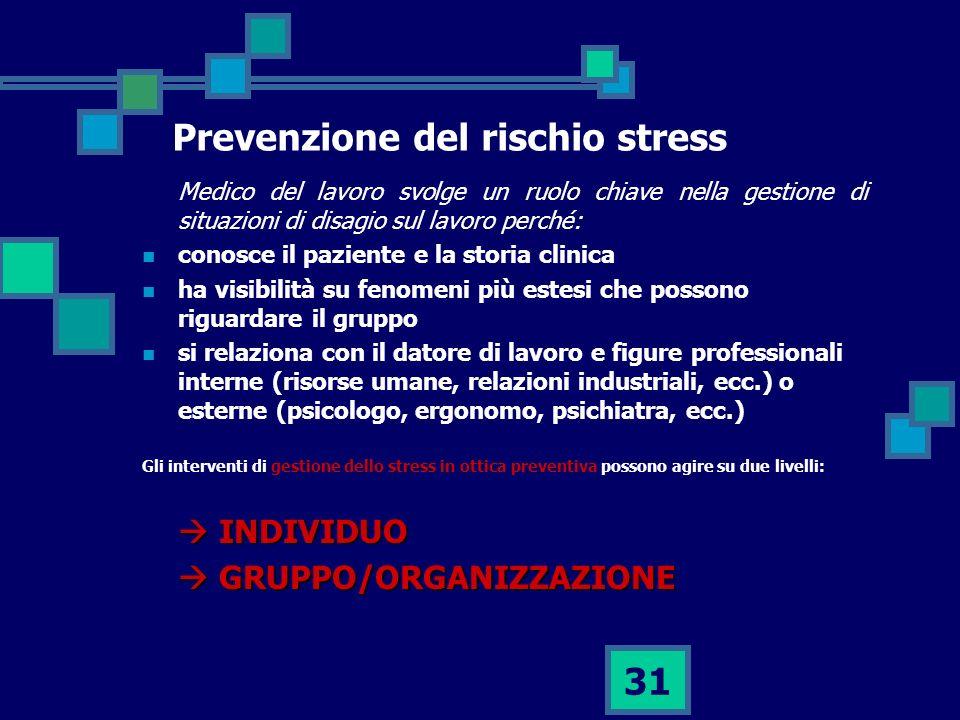 Prevenzione del rischio stress