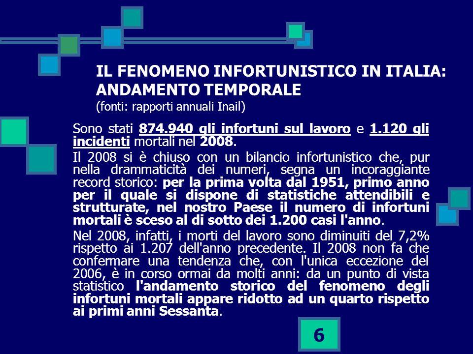 IL FENOMENO INFORTUNISTICO IN ITALIA: ANDAMENTO TEMPORALE (fonti: rapporti annuali Inail)